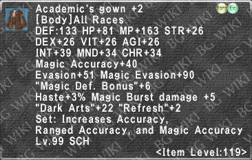 Acad. Gown +2 description.png