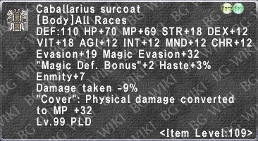 Cab. Surcoat description.png