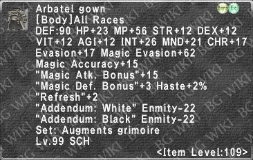 Arbatel Gown description.png
