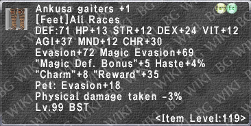 Ankusa Gaiters +1 description.png