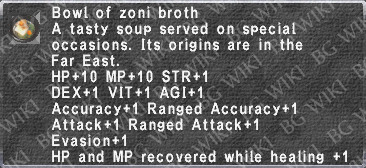 Zoni description.png