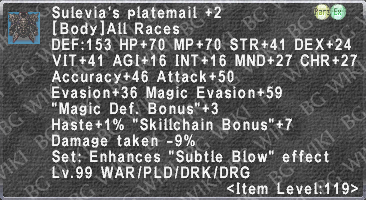 Sulevia's Plate. +2 description.png